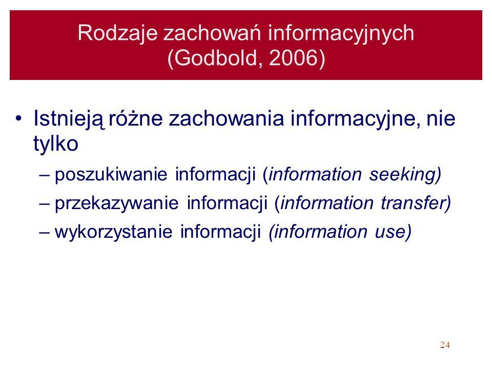 24 Rodzaje zachowań informacyjnych (Godbold, 2006) Istnieją różne zachowania informacyjne, nie tylko –poszukiwanie informacji (information seeking) –p