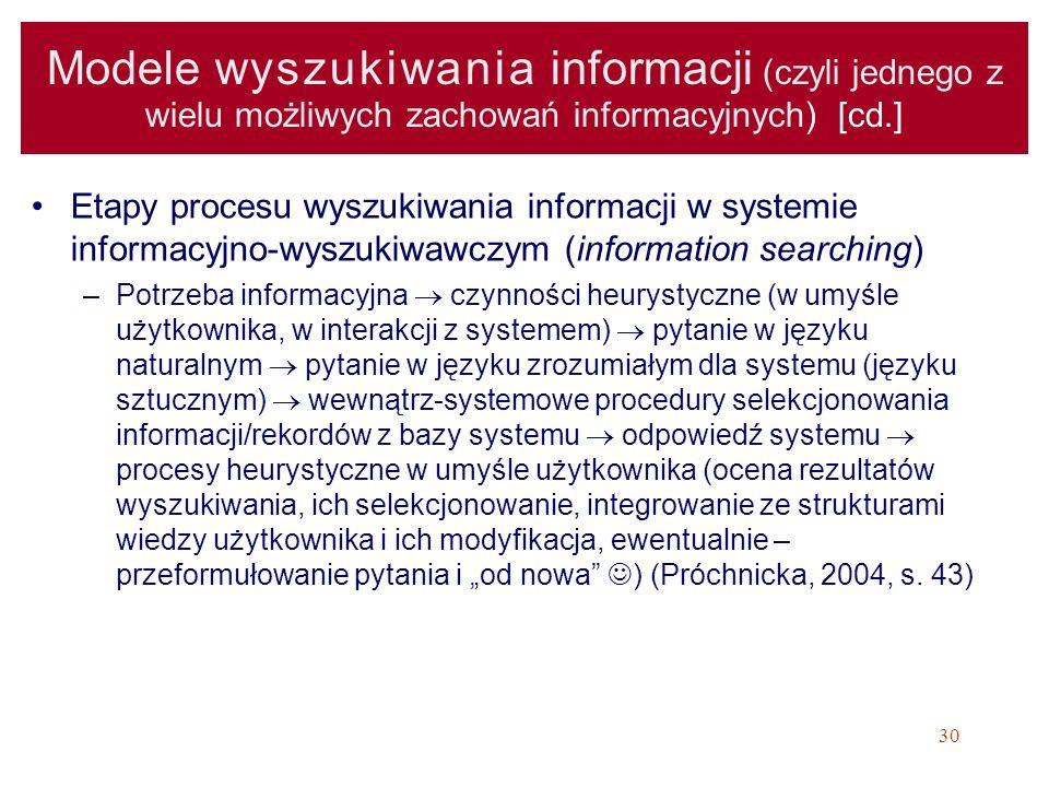 30 Modele wyszukiwania informacji (czyli jednego z wielu możliwych zachowań informacyjnych) [cd.] Etapy procesu wyszukiwania informacji w systemie inf