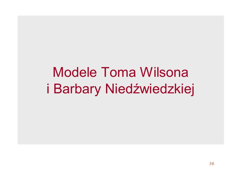 36 Modele Toma Wilsona i Barbary Niedźwiedzkiej