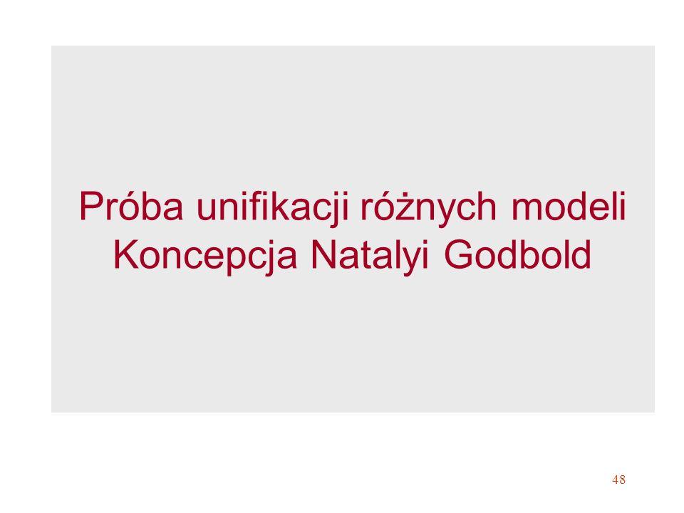 48 Próba unifikacji różnych modeli Koncepcja Natalyi Godbold