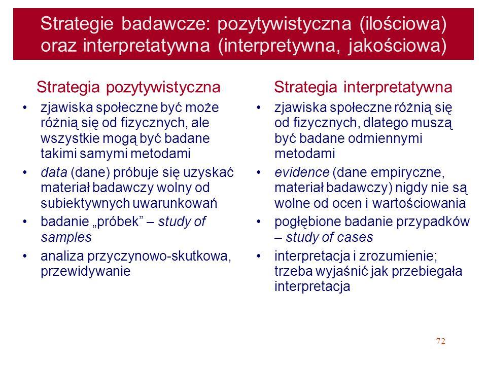 72 Strategie badawcze: pozytywistyczna (ilościowa) oraz interpretatywna (interpretywna, jakościowa) Strategia pozytywistyczna zjawiska społeczne być m