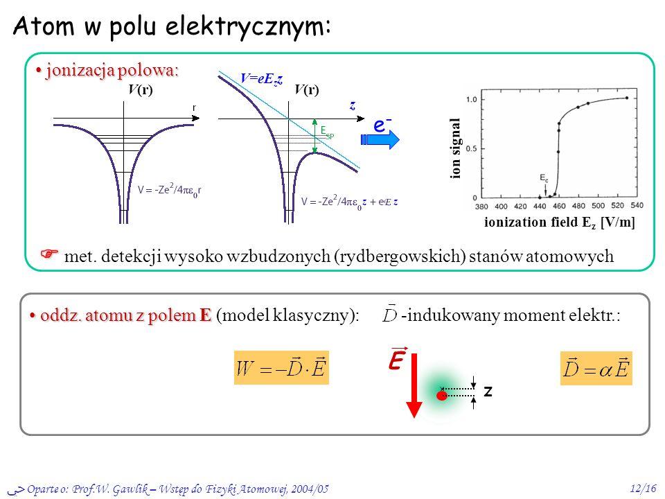 Oparte o: Prof.W. Gawlik – Wstęp do Fizyki Atomowej, 2004/0512/16 Atom w polu elektrycznym: ion signal ionization field E z [V/m] met. detekcji wysoko