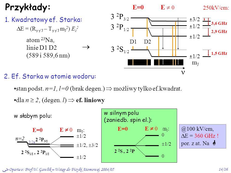 Oparte o: Prof.W. Gawlik – Wstęp do Fizyki Atomowej, 2004/0514/16 Przykłady: 2. Ef. Starka w atomie wodoru: stan podst. n=1, l=0 (brak degen.) możliwy