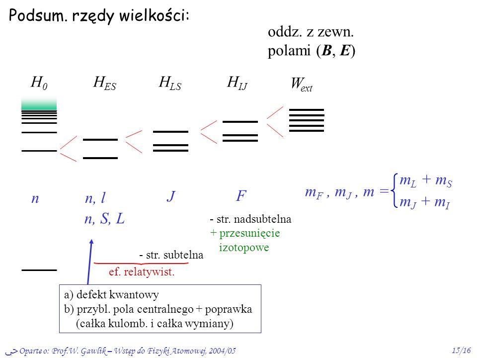 Oparte o: Prof.W. Gawlik – Wstęp do Fizyki Atomowej, 2004/0515/16 Podsum. rzędy wielkości: H0H0 n H ES n, l n, S, L H LS J - str. subtelna - str. nads