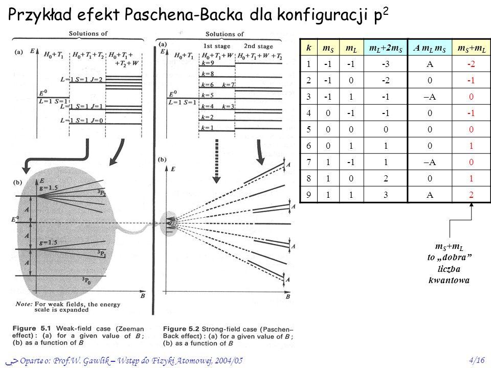 Oparte o: Prof.W. Gawlik – Wstęp do Fizyki Atomowej, 2004/054/16 Przykład efekt Paschena-Backa dla konfiguracji p 2 kmSmS mLmL m L +2m S 1 -3 20-2 31