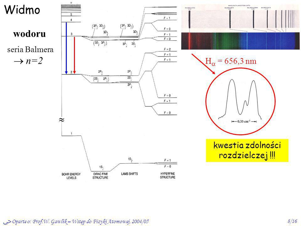 Oparte o: Prof.W. Gawlik – Wstęp do Fizyki Atomowej, 2004/058/16 Widmo kwestia zdolności rozdzielczej !!! H = 656,3 nm wodoru seria Balmera n=2