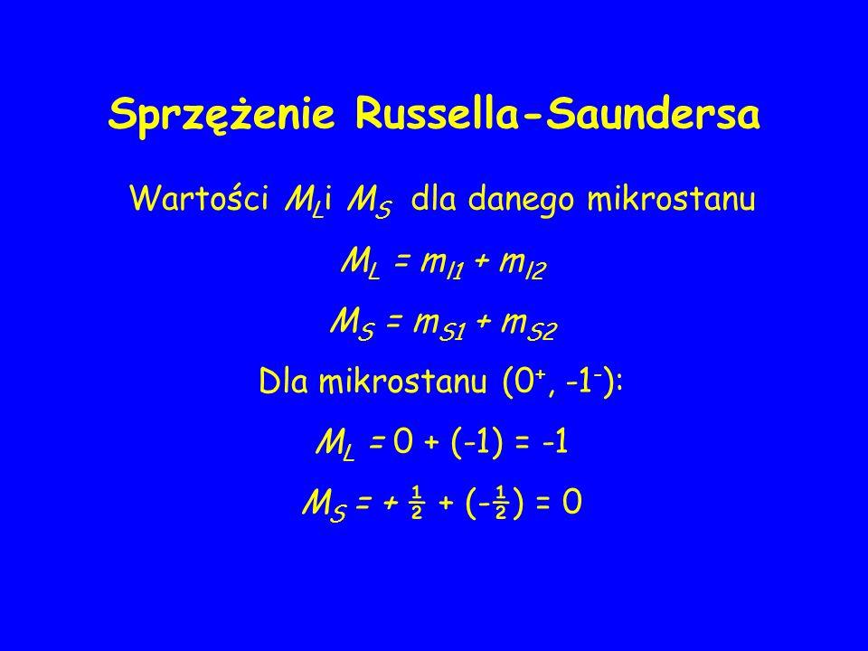 Wartości M L i M S dla danego mikrostanu M L = m l1 + m l2 M S = m S1 + m S2 Dla mikrostanu (0 +, -1 - ): M L = 0 + (-1) = -1 M S = + ½ + (-½) = 0 Sprzężenie Russella-Saundersa