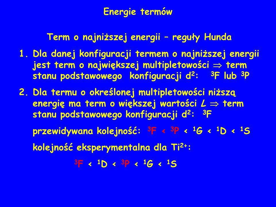 Energie termów Term o najniższej energii – reguły Hunda 1.Dla danej konfiguracji termem o najniższej energii jest term o największej multipletowości term stanu podstawowego konfiguracji d 2 : 3 F lub 3 P 2.Dla termu o określonej multipletowości niższą energię ma term o większej wartości L term stanu podstawowego konfiguracji d 2 : 3 F przewidywana kolejność: 3 F < 3 P < 1 G < 1 D < 1 S kolejność eksperymentalna dla Ti 2+ : 3 F < 1 D < 3 P < 1 G < 1 S