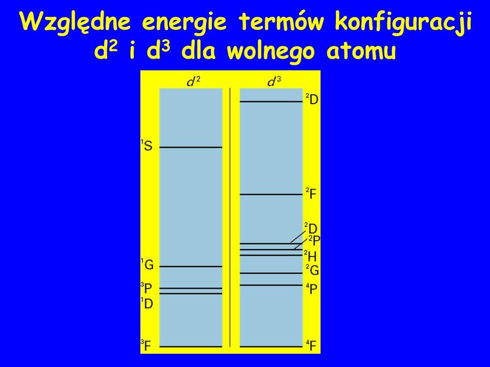 Względne energie termów konfiguracji d 2 i d 3 dla wolnego atomu