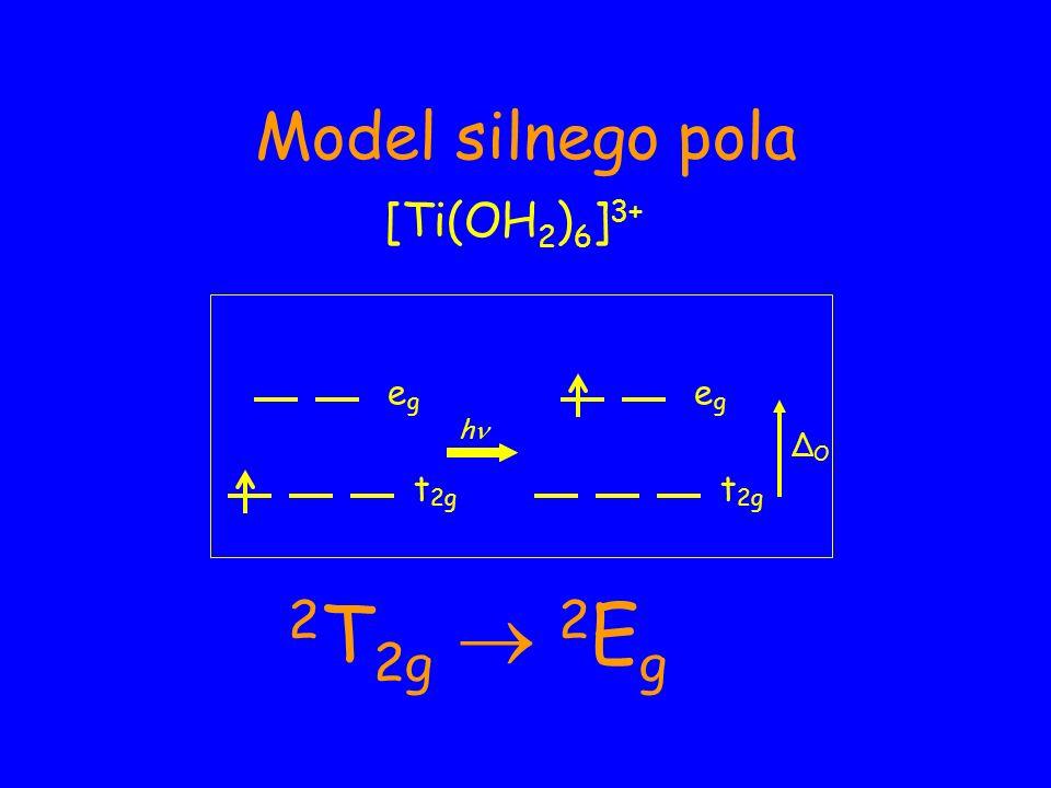 Model silnego pola egeg t 2g ΔOΔO h egeg [Ti(OH 2 ) 6 ] 3+ 2 T 2g 2 E g