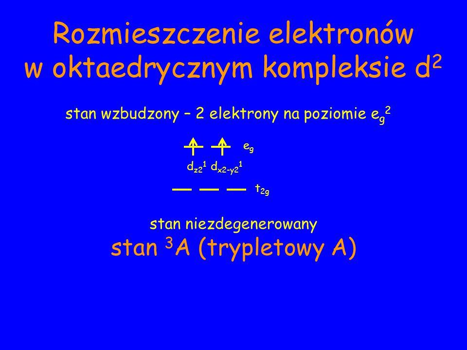 Rozmieszczenie elektronów w oktaedrycznym kompleksie d 2 stan wzbudzony – 2 elektrony na poziomie e g 2 egeg t 2g d z2 1 d x2-y2 1 stan niezdegenerowany stan 3 A (trypletowy A)