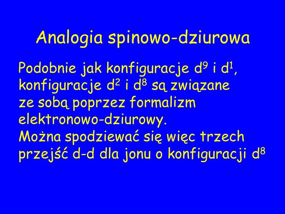 Analogia spinowo-dziurowa Podobnie jak konfiguracje d 9 i d 1, konfiguracje d 2 i d 8 są związane ze sobą poprzez formalizm elektronowo-dziurowy. Możn