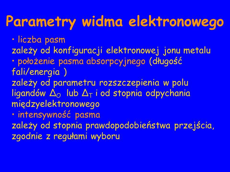 Parametry widma elektronowego liczba pasm zależy od konfiguracji elektronowej jonu metalu położenie pasma absorpcyjnego (długość fali/energia ) zależy