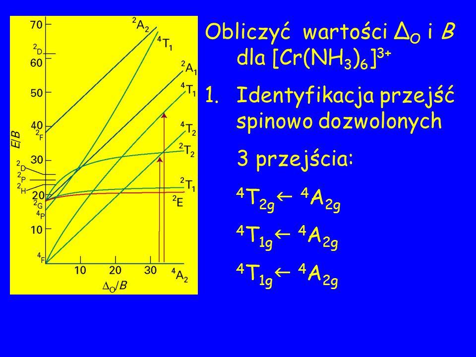 1.Identyfikacja przejść spinowo dozwolonych 3 przejścia: 4 T 2g 4 A 2g 4 T 1g 4 A 2g