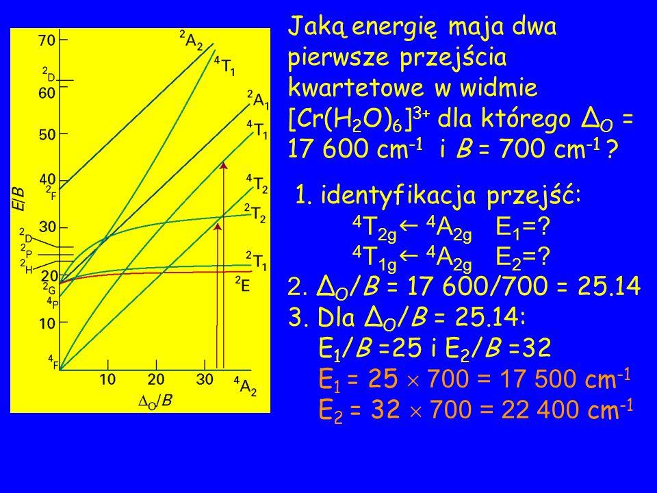 Jaką energię maja dwa pierwsze przejścia kwartetowe w widmie [Cr(H 2 O) 6 ] 3+ dla którego Δ O = 17 600 cm -1 i B = 700 cm -1 .