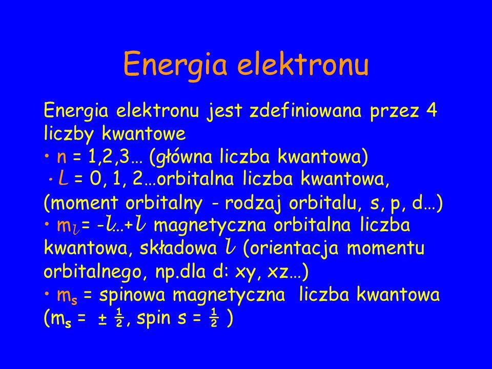 Energia elektronu Energia elektronu jest zdefiniowana przez 4 liczby kwantowe n = 1,2,3… (główna liczba kwantowa) L = 0, 1, 2…orbitalna liczba kwantowa, (moment orbitalny - rodzaj orbitalu, s, p, d…) m l = - l …+ l magnetyczna orbitalna liczba kwantowa, składowa l (orientacja momentu orbitalnego, np.dla d: xy, xz…) m s = spinowa magnetyczna liczba kwantowa (m s = ± ½, spin s = ½ )