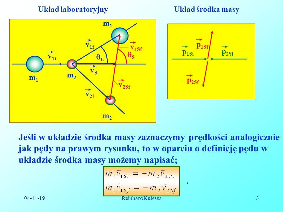04-11-19Reinhard Kulessa3 p 2Si p 2Sf p 1Si p 1Sf Układ laboratoryjny Układ środka masy Jeśli w układzie środka masy zaznaczymy prędkości analogicznie jak pędy na prawym rysunku, to w oparciu o definicję pędu w układzie środka masy możemy napisać;.