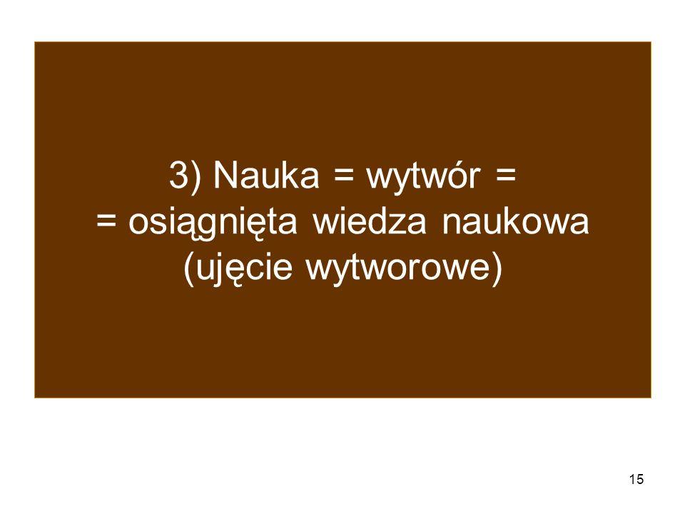 15 3) Nauka = wytwór = = osiągnięta wiedza naukowa (ujęcie wytworowe)