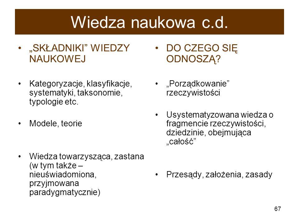 67 Wiedza naukowa c.d. SKŁADNIKI WIEDZY NAUKOWEJ Kategoryzacje, klasyfikacje, systematyki, taksonomie, typologie etc. Modele, teorie Wiedza towarzyszą