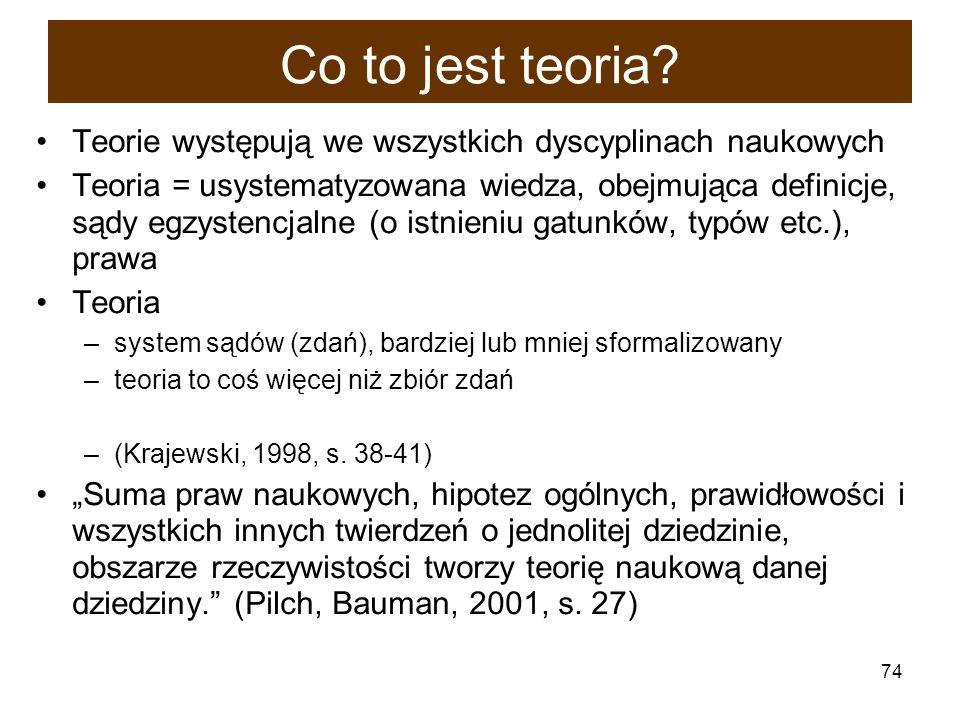 74 Co to jest teoria? Teorie występują we wszystkich dyscyplinach naukowych Teoria = usystematyzowana wiedza, obejmująca definicje, sądy egzystencjaln