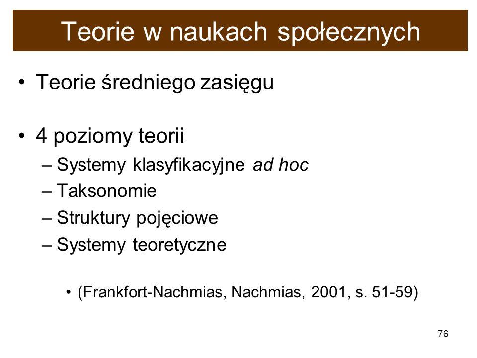 76 Teorie w naukach społecznych Teorie średniego zasięgu 4 poziomy teorii –Systemy klasyfikacyjne ad hoc –Taksonomie –Struktury pojęciowe –Systemy teo