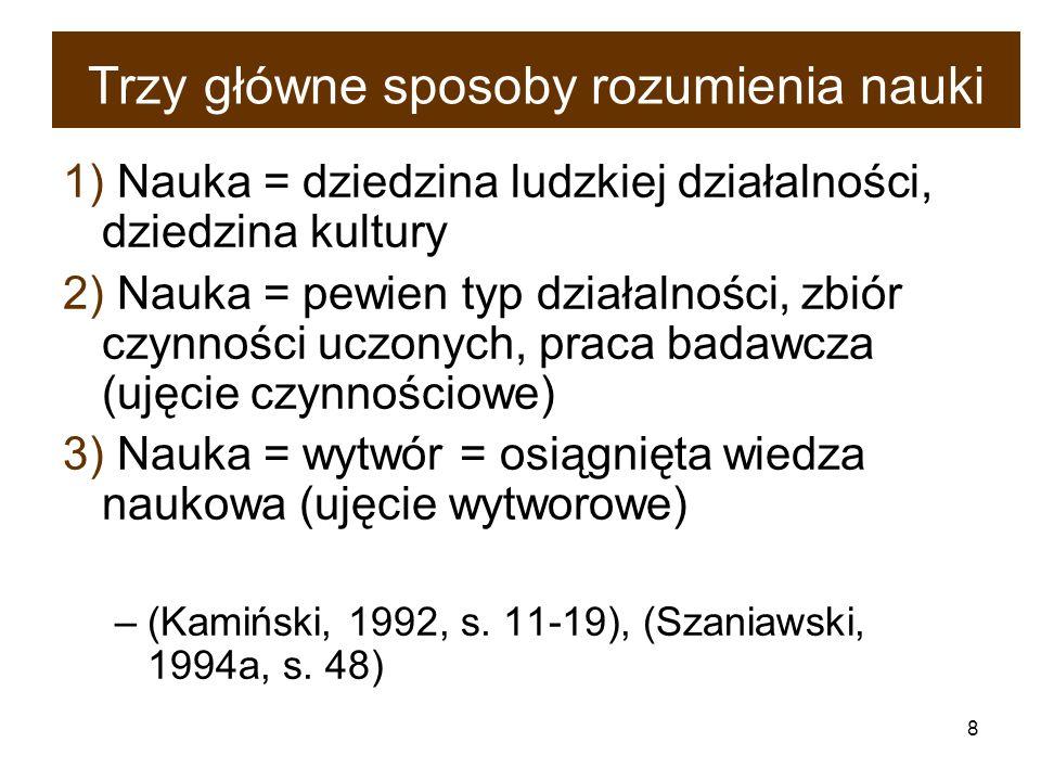 19 Poznanie/wiedza naukowa jest intersubiektywnie komunikowalne i sprawdzalne (Frankfort-Nachmias, Nachmias, 2001, s.