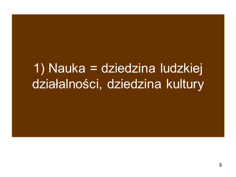 10 Nauka = dziedzina ludzkiej działalności, dziedzina kultury Obejmuje – w kolejności alfabetycznej : –badania naukowe jako ciągi jednostkowych lub zbiorowych czynności (Nowak, 1985, s.