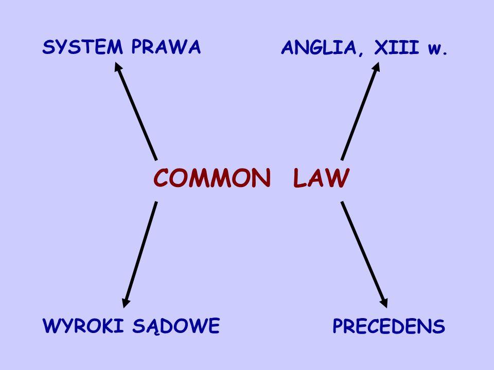 SYSTEM PRAWA ANGLIA, XIII w. PRECEDENSWYROKI SĄDOWE COMMON LAW