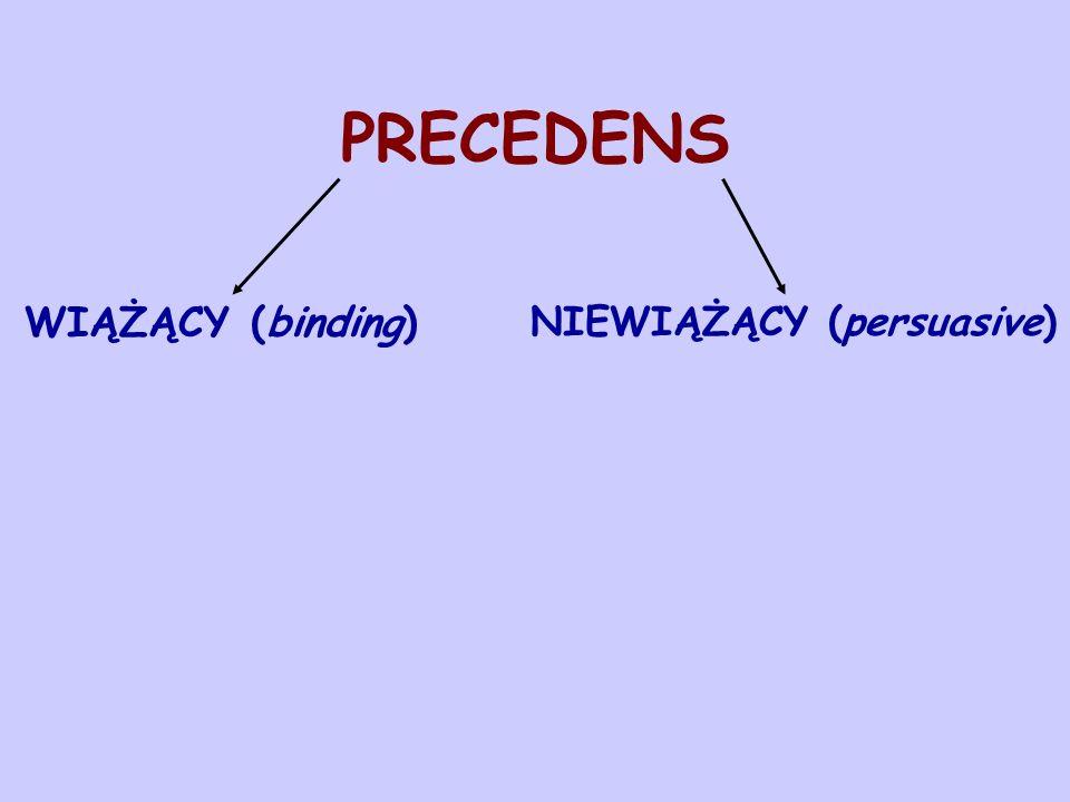 PRECEDENS WIĄŻĄCY (binding) NIEWIĄŻĄCY (persuasive)