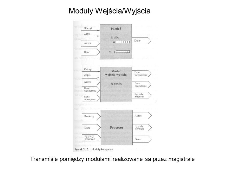 Moduły Wejścia/Wyjścia Transmisje pomiędzy modułami realizowane sa przez magistrale