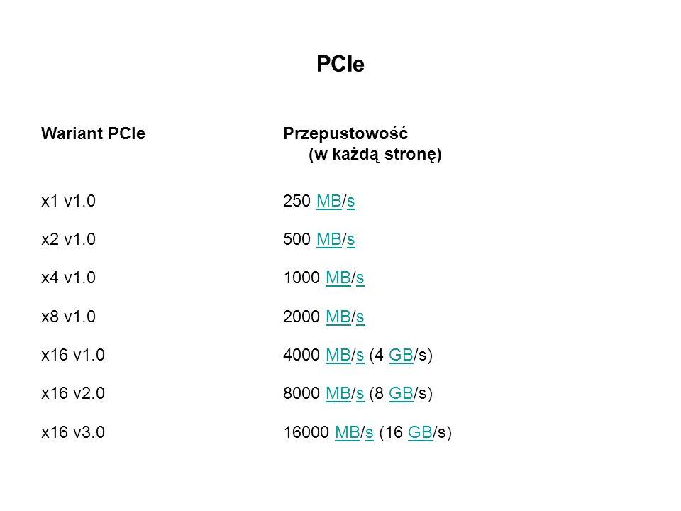PCIe Wariant PCIePrzepustowość (w każdą stronę) x1 v1.0250 MB/sMBs x2 v1.0500 MB/sMBs x4 v1.01000 MB/sMBs x8 v1.02000 MB/sMBs x16 v1.04000 MB/s (4 GB/