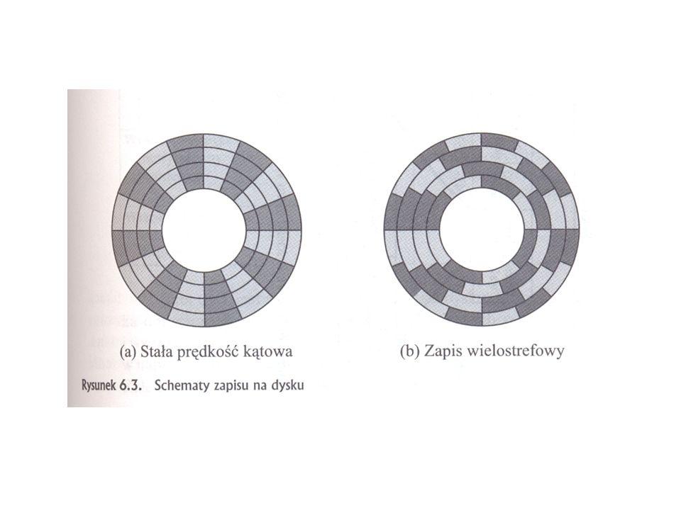 Wydajność jako funkcja liczby procesorów Prawo Amdahla Przewiduje maksymalne przyspieszenie obliczeń S wynikające z uzycia algorytmu równoległego przy założonej proporcji udziału algorytmu sekwencyjnego: S = 1/(f + (1-f)/N), f – część algorytmu która musi być realizowana sekwencyjnie, N – liczba procesorów; Jeżeli f -> 0 to S -> N