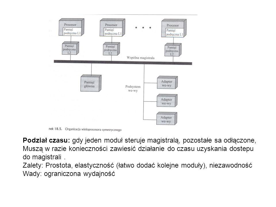 Podział czasu: gdy jeden moduł steruje magistralą, pozostałe sa odłączone, Muszą w razie konieczności zawiesić działanie do czasu uzyskania dostepu do