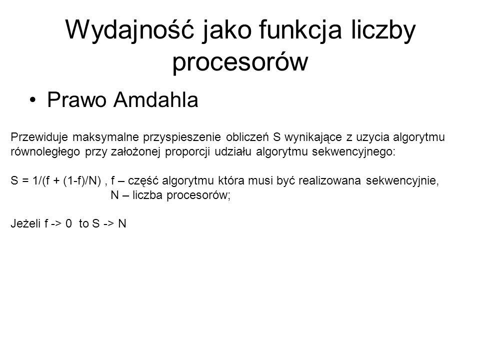 Wydajność jako funkcja liczby procesorów Prawo Amdahla Przewiduje maksymalne przyspieszenie obliczeń S wynikające z uzycia algorytmu równoległego przy