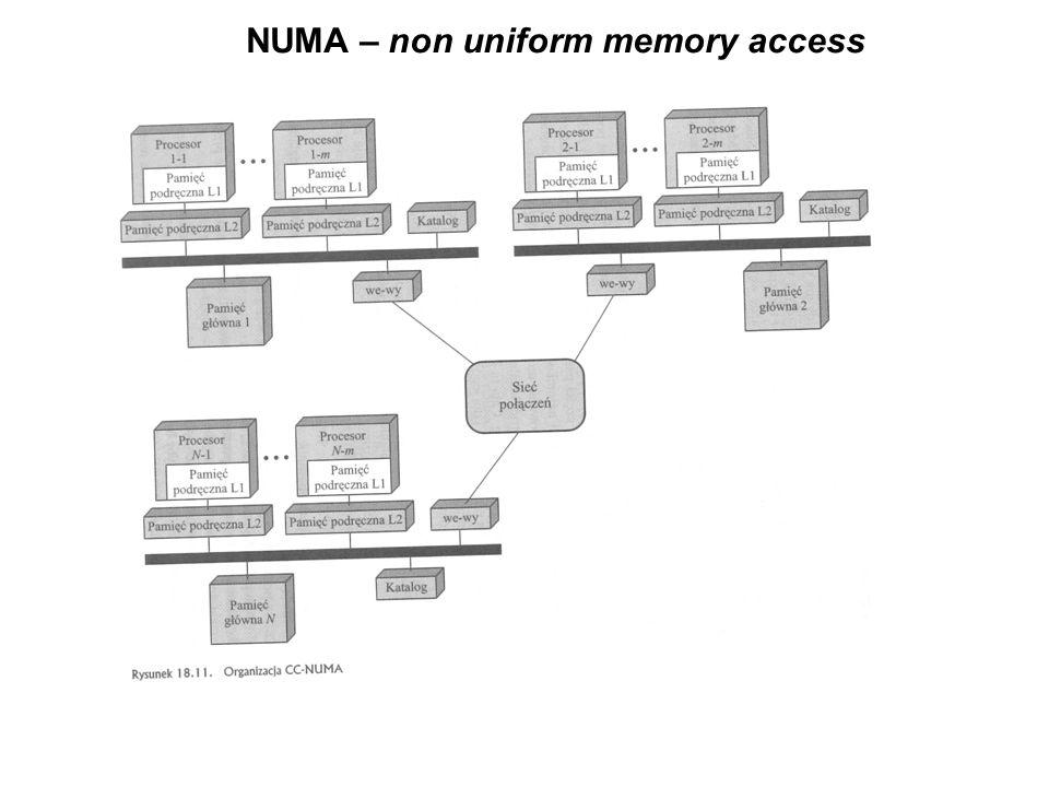 NUMA – non uniform memory access