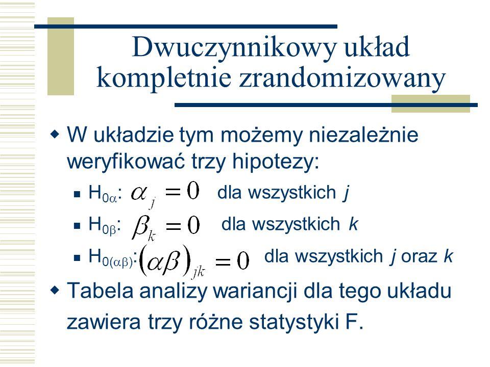 Dwuczynnikowy układ kompletnie zrandomizowany W układzie tym możemy niezależnie weryfikować trzy hipotezy: H 0 : dla wszystkich j H 0 : dla wszystkich k H 0( ) : dla wszystkich j oraz k Tabela analizy wariancji dla tego układu zawiera trzy różne statystyki F.