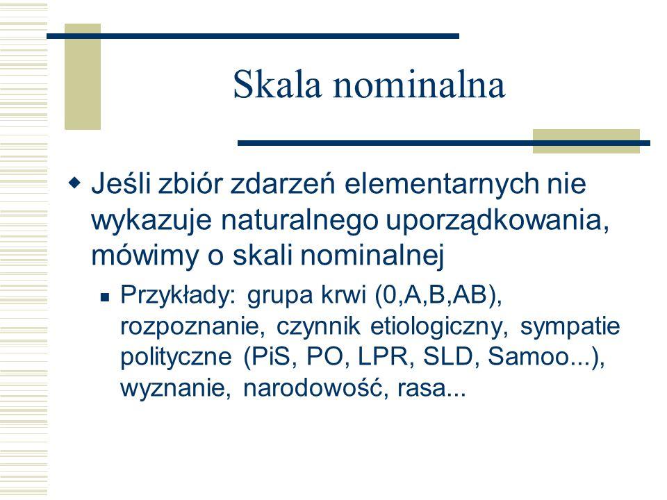 Skala nominalna Jeśli zbiór zdarzeń elementarnych nie wykazuje naturalnego uporządkowania, mówimy o skali nominalnej Przykłady: grupa krwi (0,A,B,AB), rozpoznanie, czynnik etiologiczny, sympatie polityczne (PiS, PO, LPR, SLD, Samoo...), wyznanie, narodowość, rasa...