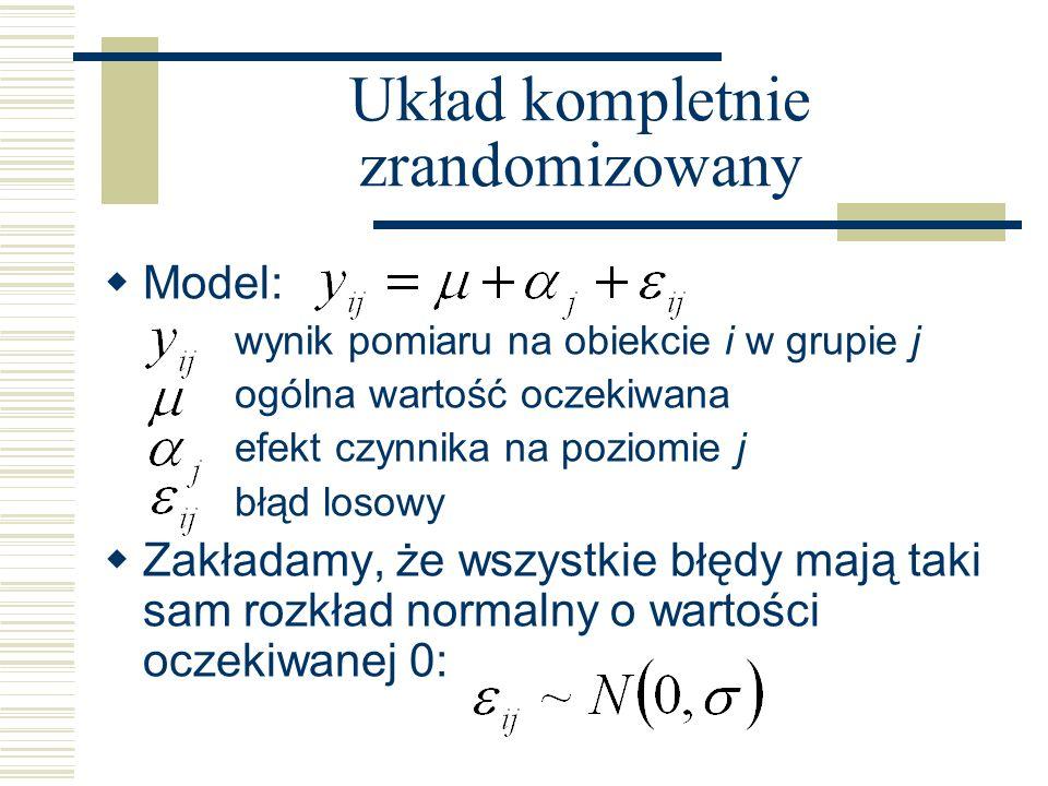 Układ kompletnie zrandomizowany Model: wynik pomiaru na obiekcie i w grupie j ogólna wartość oczekiwana efekt czynnika na poziomie j błąd losowy Zakładamy, że wszystkie błędy mają taki sam rozkład normalny o wartości oczekiwanej 0: