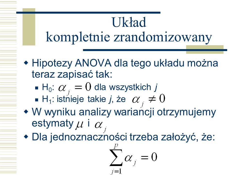Układ kompletnie zrandomizowany Hipotezy ANOVA dla tego układu można teraz zapisać tak: H 0 : dla wszystkich j H 1 : istnieje takie j, że W wyniku analizy wariancji otrzymujemy estymaty i Dla jednoznaczności trzeba założyć, że: