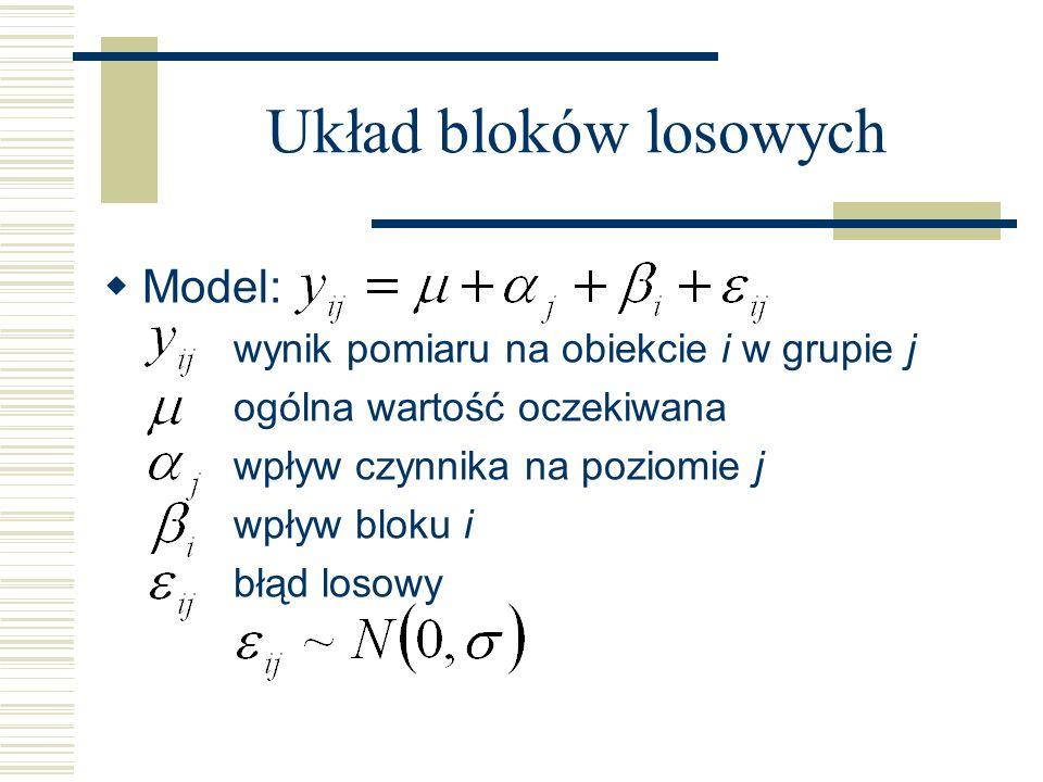 Układ bloków losowych Model: wynik pomiaru na obiekcie i w grupie j ogólna wartość oczekiwana wpływ czynnika na poziomie j wpływ bloku i błąd losowy
