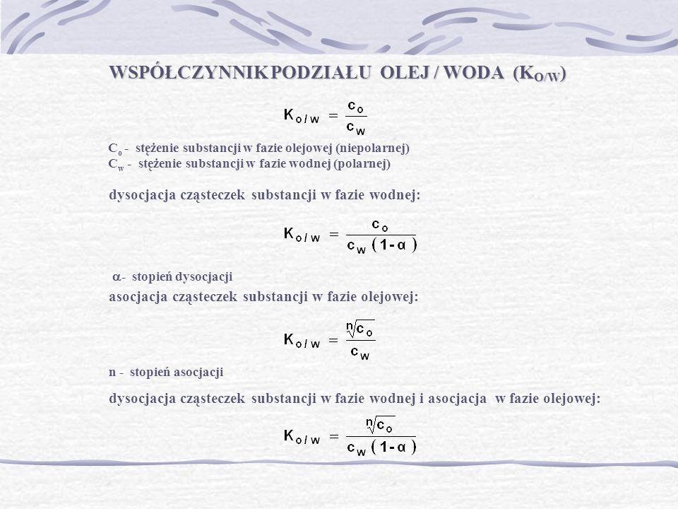WSPÓŁCZYNNIK PODZIAŁU OLEJ / WODA (K O/W ) C o - stężenie substancji w fazie olejowej (niepolarnej) C w - stężenie substancji w fazie wodnej (polarnej