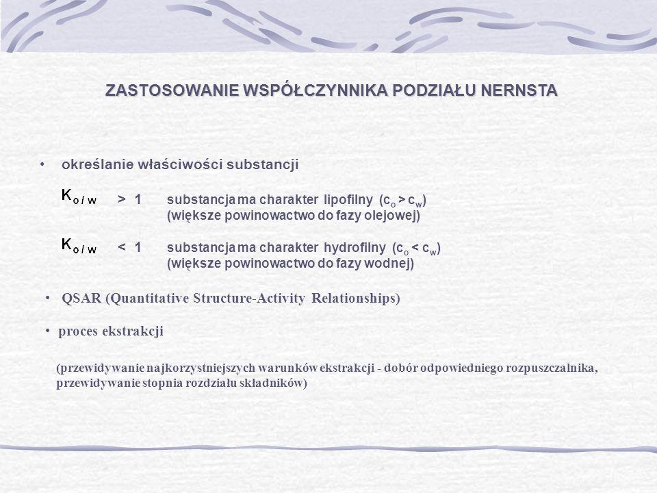 ZASTOSOWANIE WSPÓŁCZYNNIKA PODZIAŁU NERNSTA określanie właściwości substancji > 1 substancja ma charakter lipofilny (c o > c w ) (większe powinowactwo