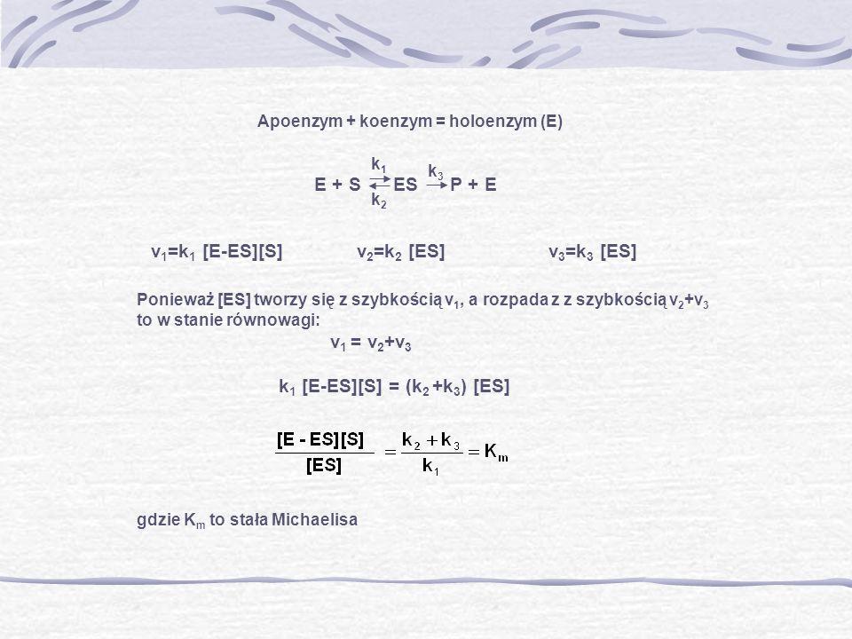 Apoenzym + koenzym = holoenzym (E) E + S ES P + E k1k1 k3k3 k2k2 v 1 =k 1 [E-ES][S]v 2 =k 2 [ES]v 3 =k 3 [ES] Ponieważ [ES] tworzy się z szybkością v