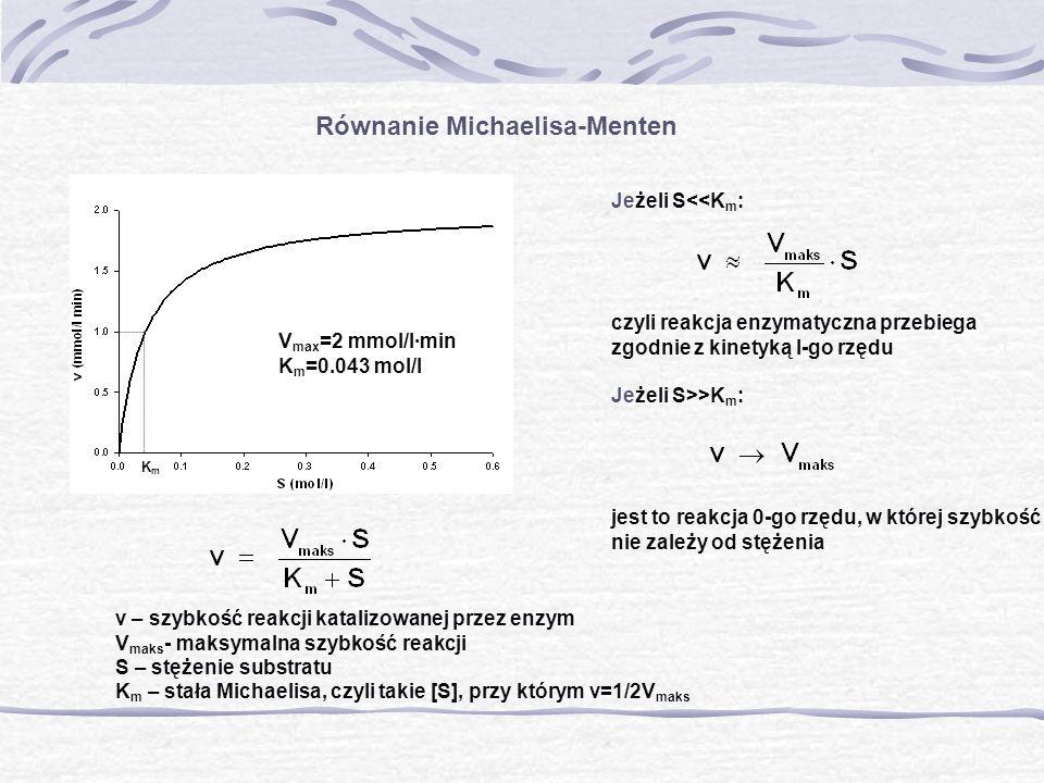 Równanie Michaelisa-Menten v – szybkość reakcji katalizowanej przez enzym V maks - maksymalna szybkość reakcji S – stężenie substratu K m – stała Mich