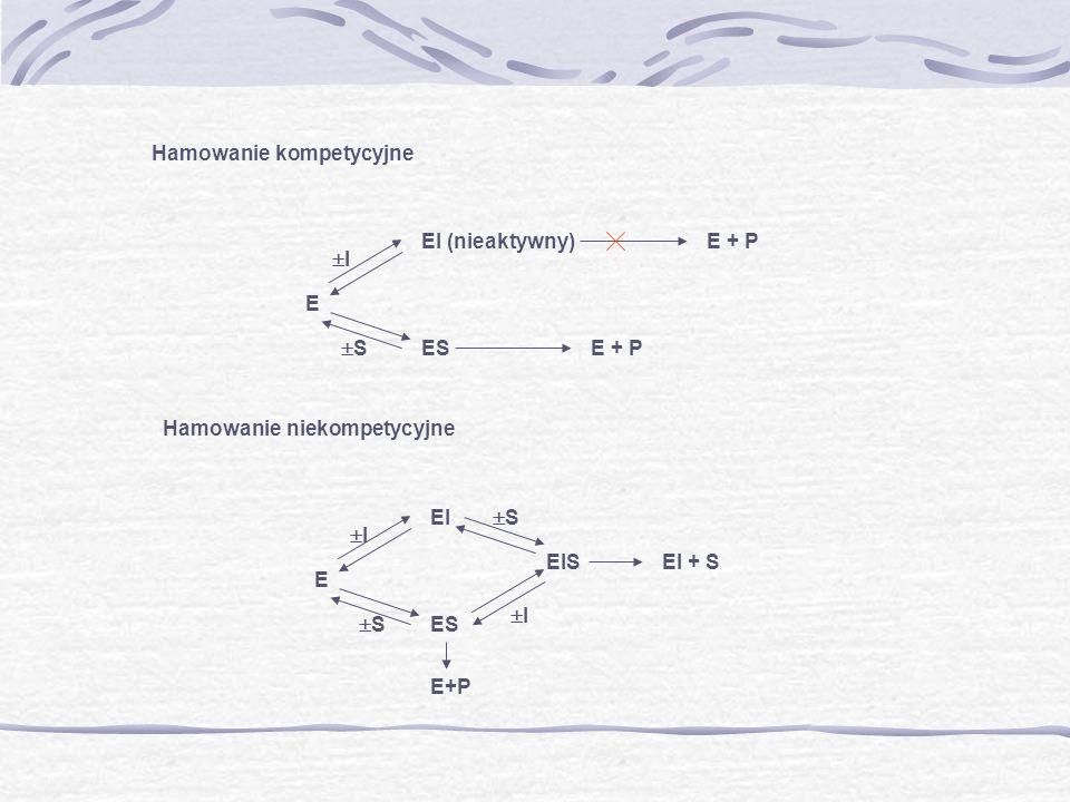 Hamowanie kompetycyjne E EI (nieaktywny) ES E + P S I Hamowanie niekompetycyjne E EI ES E+P EISEI + S I S S I