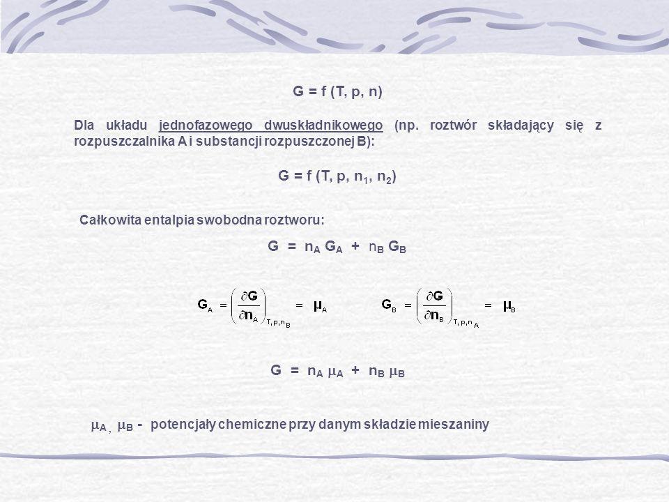 G = f (T, p, n) Dla układu jednofazowego dwuskładnikowego (np. roztwór składający się z rozpuszczalnika A i substancji rozpuszczonej B): G = f (T, p,