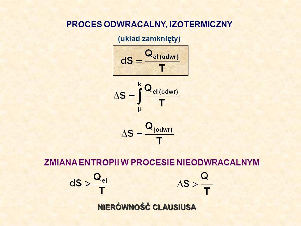 ZMIANA ENTROPII W PROCESIE NIEODWRACALNYM NIERÓWNOŚĆ CLAUSIUSA PROCES ODWRACALNY, IZOTERMICZNY (układ zamknięty)