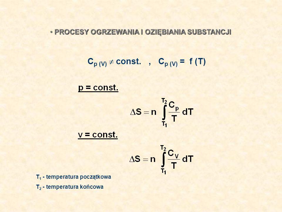 PROCESY OGRZEWANIA I OZIĘBIANIA SUBSTANCJI PROCESY OGRZEWANIA I OZIĘBIANIA SUBSTANCJI T 1 - temperatura początkowa T 2 - temperatura końcowa C p (V) c