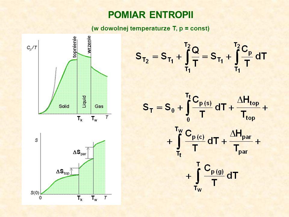POMIAR ENTROPII (w dowolnej temperaturze T, p = const) topnienie wrzenie TkTk TwTw TkTk TwTw S top S par