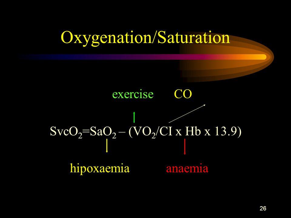 25 Physiology and pathology DO2 = CI x Hb x Sa02 x 13.9 (ml/min/m2) Norma = 3 x 12 x 0.96 x 13.9 = 500 Anemia = 6x 6 x 0.96 x 13.9 = 500 Hipoksemia= 6